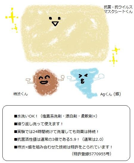 20200606kakishibukun3.jpg